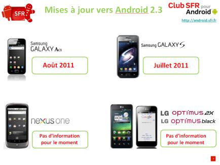 Chez SFR, le Samsung Galaxy S recevra Gingerbread au mois de juillet et le Galaxy Ace en août