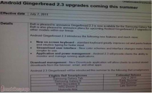 La mise à jour du HTC Desire Z vers Gingerbread pour la fin de l'été ?