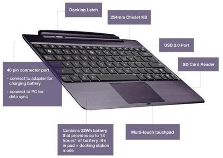 Le dock clavier de l'Asus EeePad Transformer Prime à 149 dollars