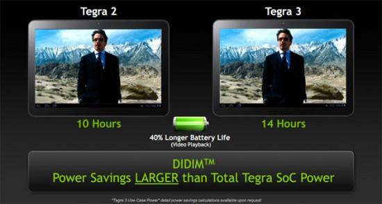 NVidia Tegra 3 : Une batterie 40% plus autonome face au Tegra 2