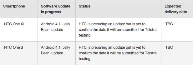 Jelly Bean : Déployé sur le Nexus S et prévu sur HTC One S et X !