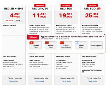 RED SFR ouvre les appels illimités à certaines destinations pendant la semaine de l'international