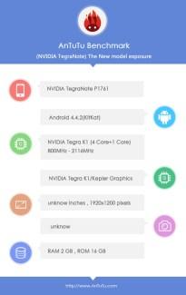 De quoi une tablette sous Nvidia Tegra K1 est-elle capable ?