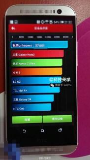 Benchmark en fuite pour le «All New HTC One» : le plus puissant du printemps ?