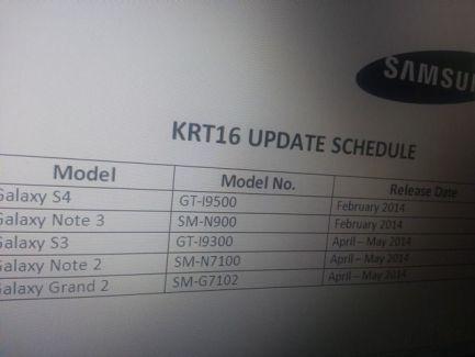 Mise à jour du Galaxy S3 vers KitKat : un document leaké redonne l'espoir