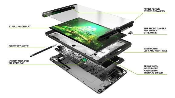 Une mise à jour permet de jouer en multijoueur sur la Shield Tablet de Nvidia