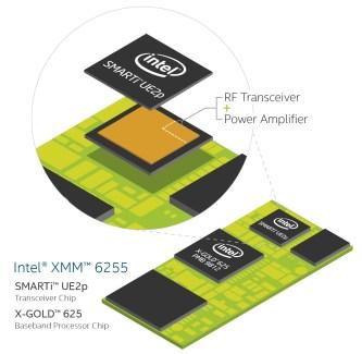Intel vise les objets connectés avec son mini modem 3G