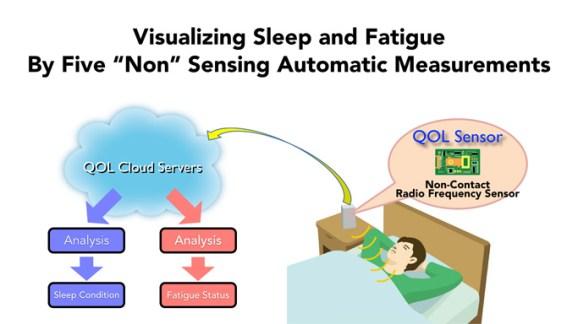 Nintendo se lance dans le bien-être connecté en surveillant votre sommeil