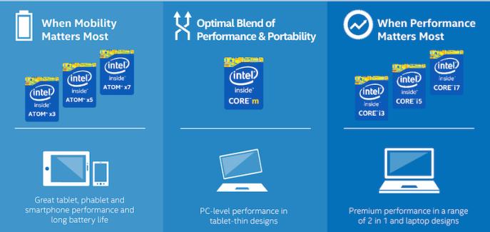 Intel revoit sa gamme de puces mobiles avec les Atom x3, x5 et x7