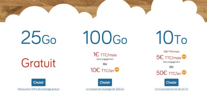 hubiC : les offres Cloud les plus généreuses ?