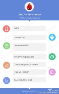 HTC One M9PX : un premier benchmark pour cette mise à jour du One M9+