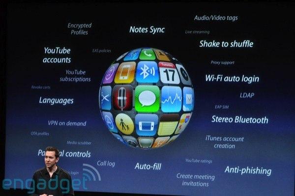 iPhone 3.0 : Du lourd…