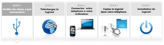 Mettez à jour votre Motorola Dext !