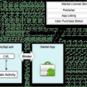 Google met en place un nouveau système de licence pour contrer le piratage sur Android