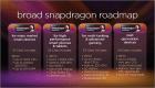 Qualcomm Snapdragon S4 : un SoC quad-core cadencé à 2,5 Ghz