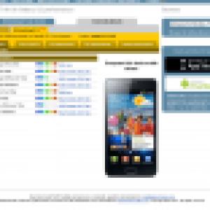 Le Huawei Ascend D Quad XL apparaît sur GLBenchmark