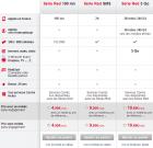 SFR RED : un forfait à 4,99 euros/mois avec 100 minutes et 100 SMS