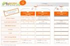 (exclu) Orange annonce les forfaits Smart Pro, du 100% en ligne pour les pros