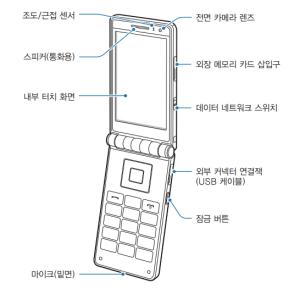 Le manuel du Samsung Galaxy Folder (SHV-E400K) en révèle les caractéristiques