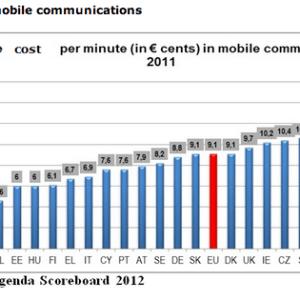 La Commission européenne veut unifier le marché mobile de l'UE