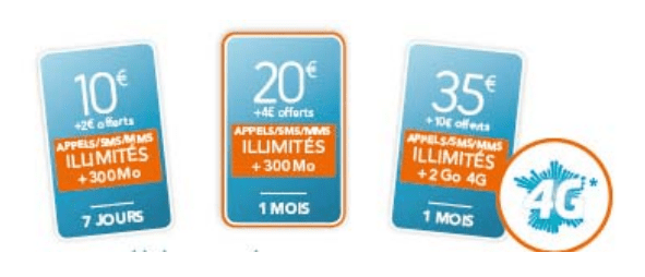 Bouygues Telecom remet à la mode le prépayé mais en version 4G