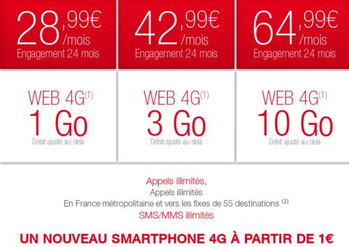 NRJ Mobile : les offres 4G sont disponibles
