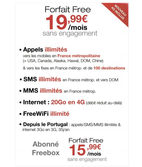 Free inclut la 4G dans son forfait à 19,99 euros/mois avec 20 Go de fair-use !