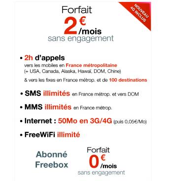 Free Mobile ajoute la 4G à son forfait à 2 euros… avec 50 Mo de data