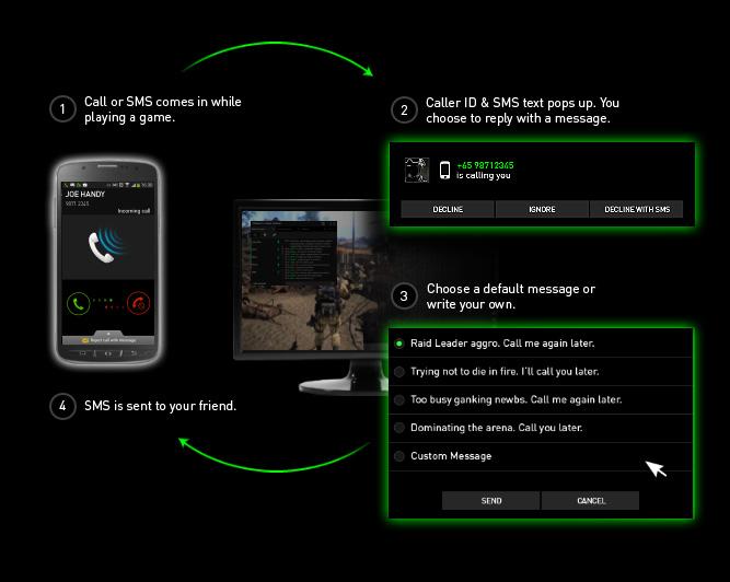 Razer Comms pour Android permet aux gamers de rester connectés à leurs appels et SMS lorsqu'ils jouent