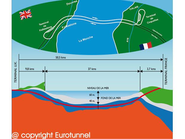 Bouygues Telecom propose désormais la 4G dans le tunnel sous la Manche