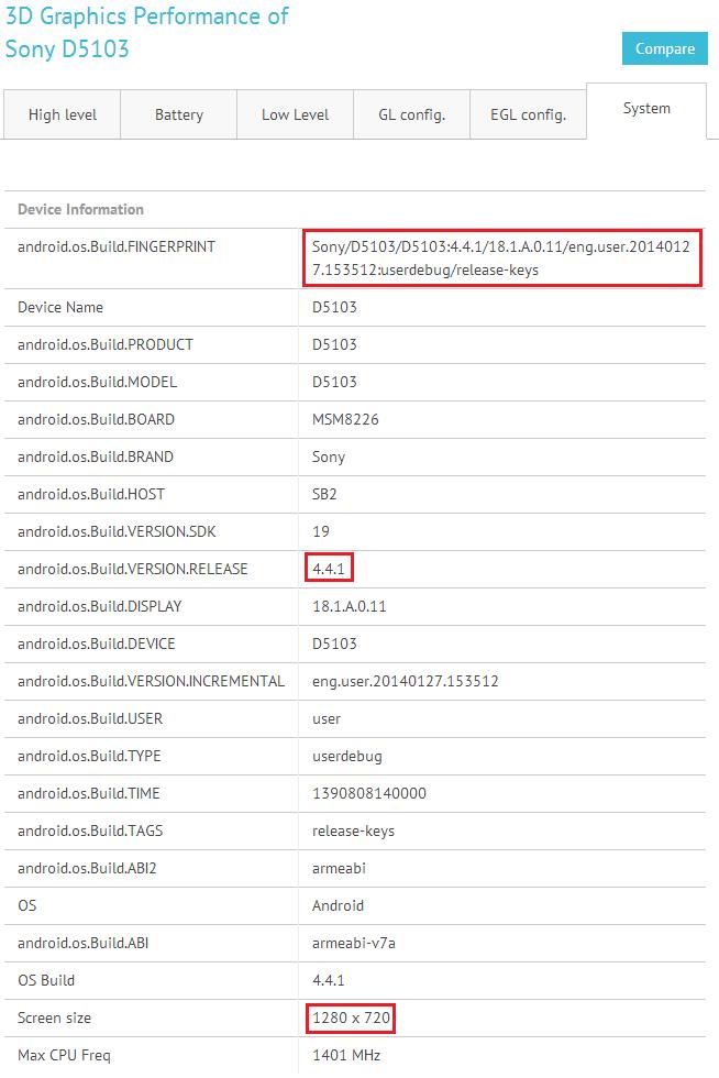 Le Xperia D5103 sera-t-il le prochain milieu de gamme de Sony ?