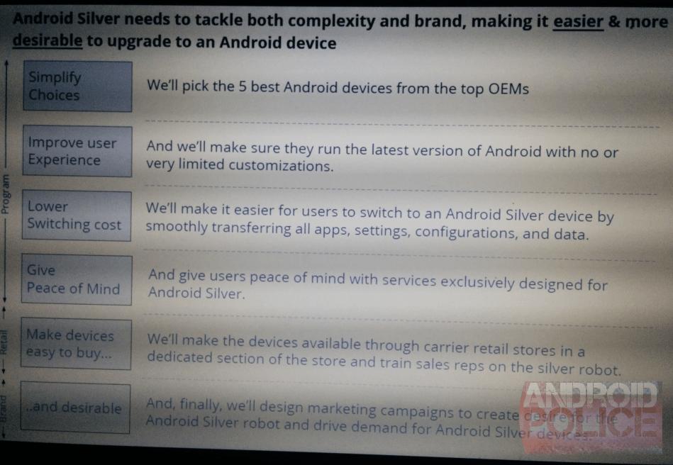 Android Silver, le programme premium d'Android par Google ?