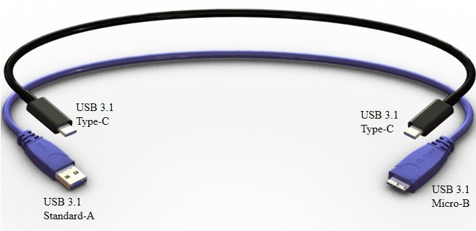 Adieu aux prises de tête lors du branchement avec le nouveau connecteur USB 3.1