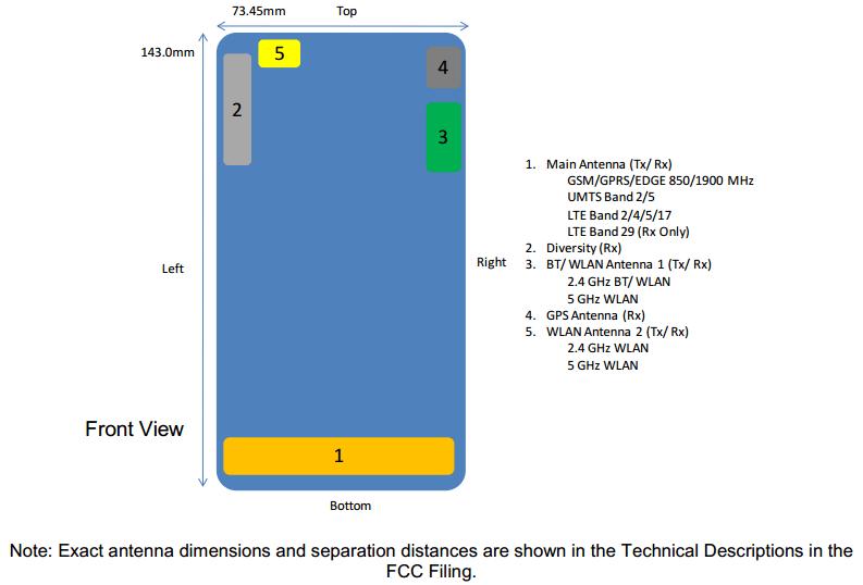 Le Samsung Galaxy S5 Active obtient la bénédiction de la FCC