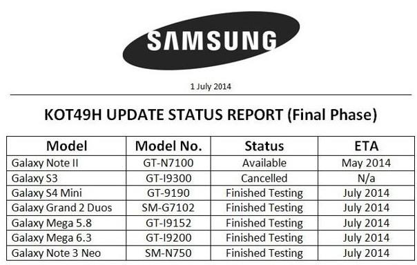 Android KitKat devrait arriver sur de nombreux terminaux Samsung en juillet (sauf le S3)