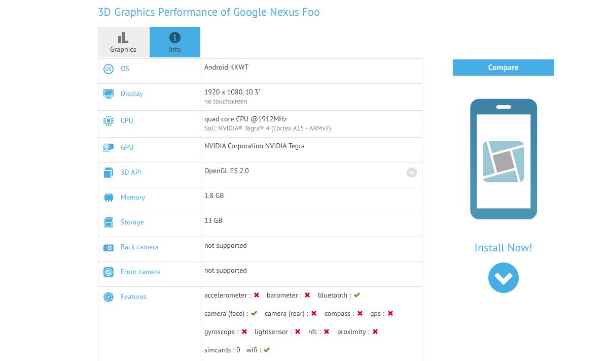 Un étrange Google Nexus Foo aperçue sur GFXBench