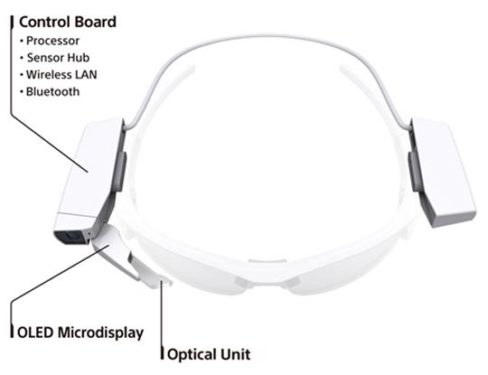 Sony peut transformer vos (jolies) lunettes en smartglasses