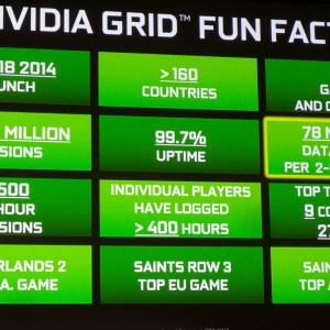 Grid : Nvidia dévoile les statistiques de son service de streaming