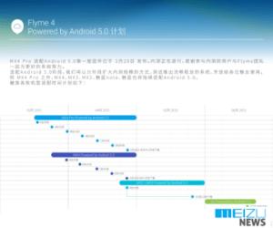 Meizu : la feuille de route de ses mises à jour vers Lollipop est dans la nature
