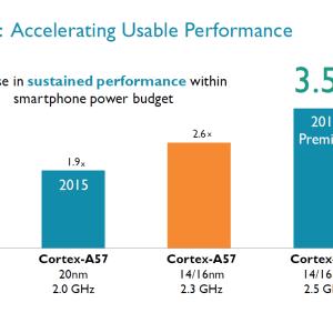 ARM dévoile davantage de détails sur son Cortex-A72