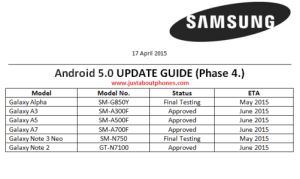 D'ici juin, six smartphones Samsung devraient goûter à Lollipop