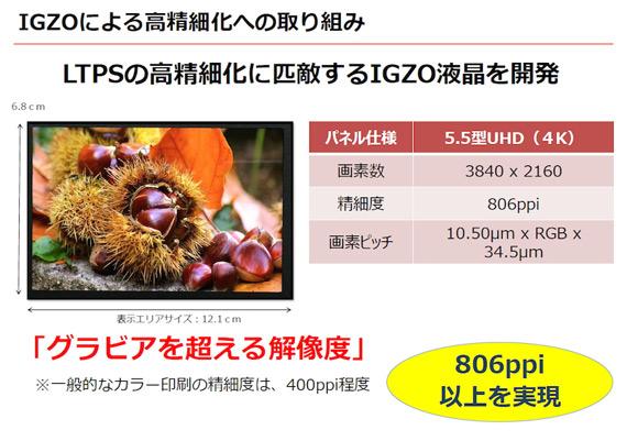 Sharp annonce un premier écran4K de 5,5 pouces avec une densité de pixels de 806ppp