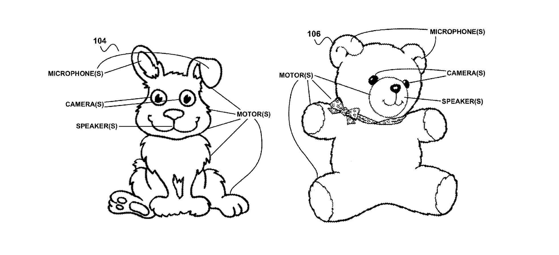 Google : un brevet de robot-jouet un peu particulier