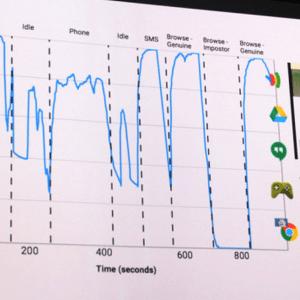 Project Abacus : quand Google désire que vos habitudes servent de mot de passe