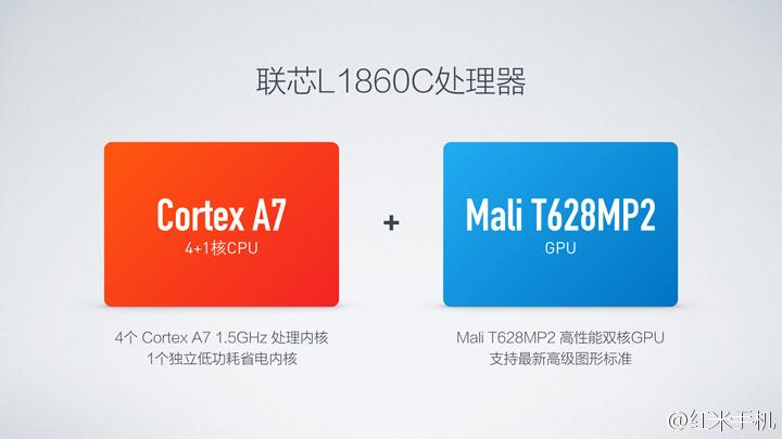Le SoC maison de Xiaomi arriverait dès l'année prochaine