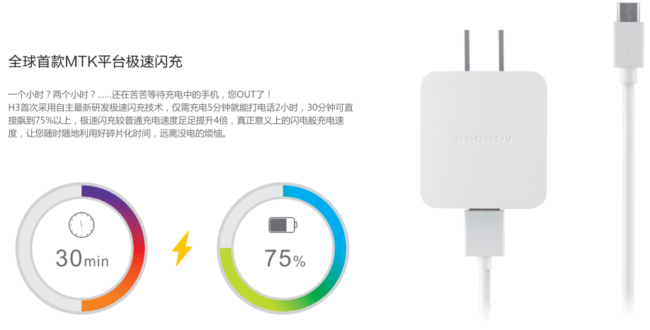 MTK Pump Express Plus : la solution de charge rapide de MediaTek