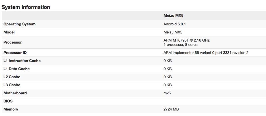Certaines caractéristiques du Meizu MX5 confirmées par Geekbench