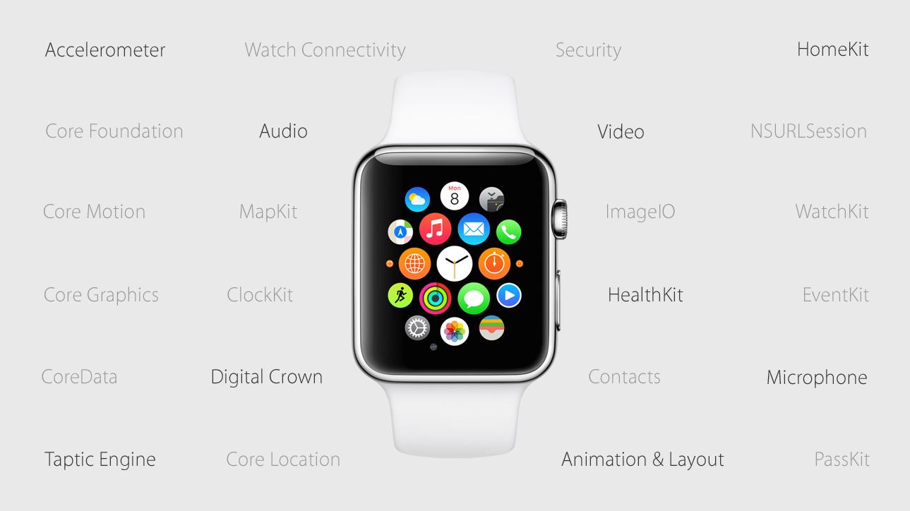 WatchOS 2 : la plateforme de l'Apple Watch s'améliore