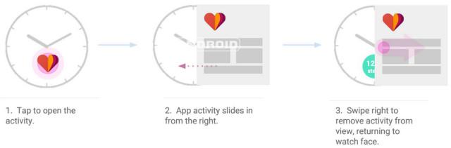 Android Wear : des cadrans interactifs et quelques autres surprises