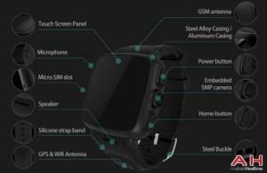 Le chinois Doogee devrait bientôt dévoiler sa smartwatch Keeper bourrée de fonctionnalités